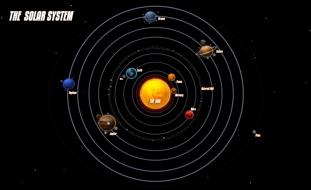 solar system from above - photo #1