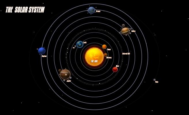 solar-system A