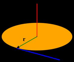 512px-Angular_momentum_circle