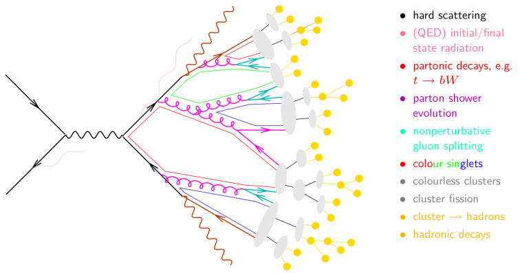 feynmanDiagram