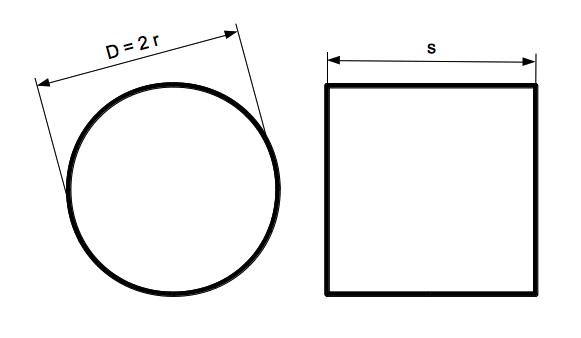 circles-squares-equal-areas