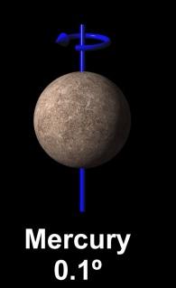 Mercury-Obliquity